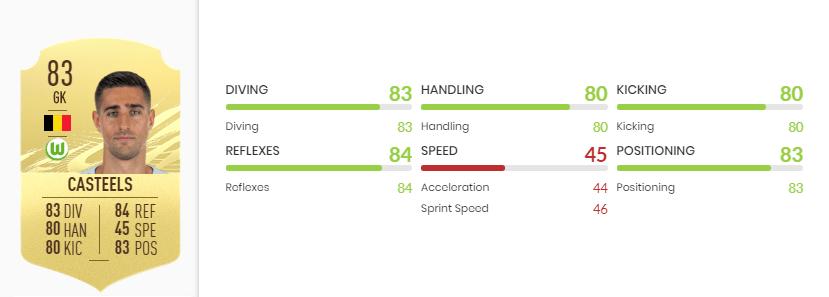 Можно ли играть в FIFA 21 без доната Собираем дешевый состав Бундеслиги в Ultimate Team