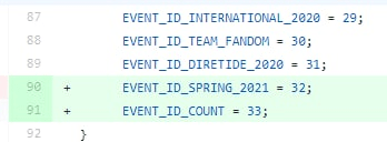 В Dota 2 обнаружили упоминание ивента SPRING 2021