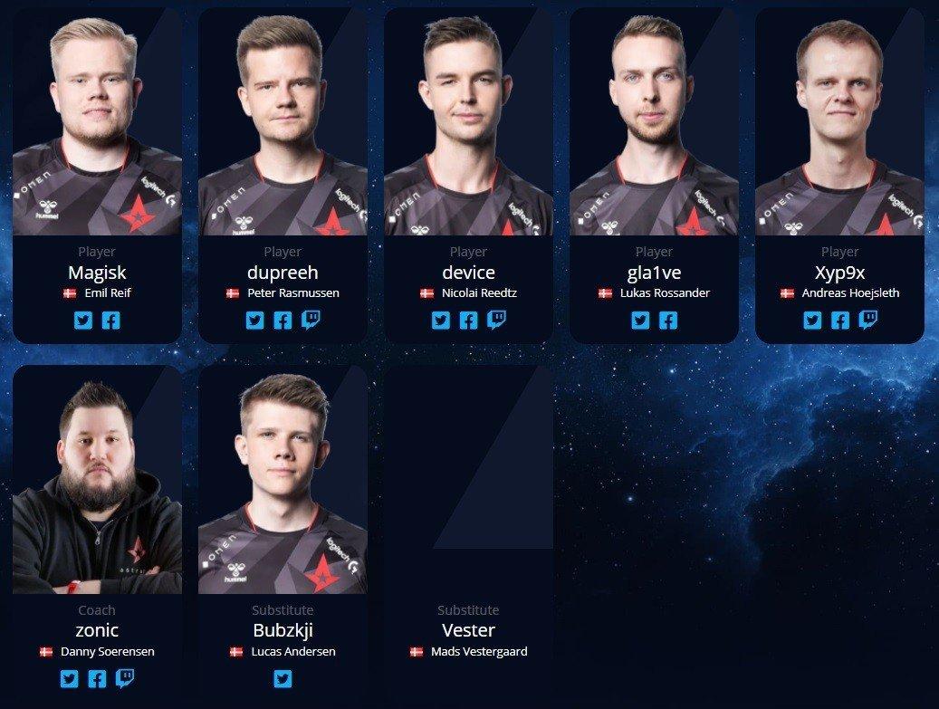 Astralis вслед за NAVI заявили 7 игрока на IEM Katowice 2021