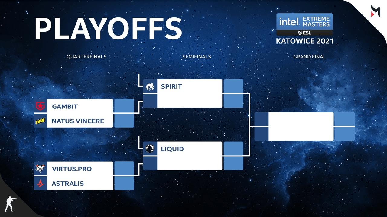 Четыре СНГкоманды в финале превью плейофф Intel Extreme Masters