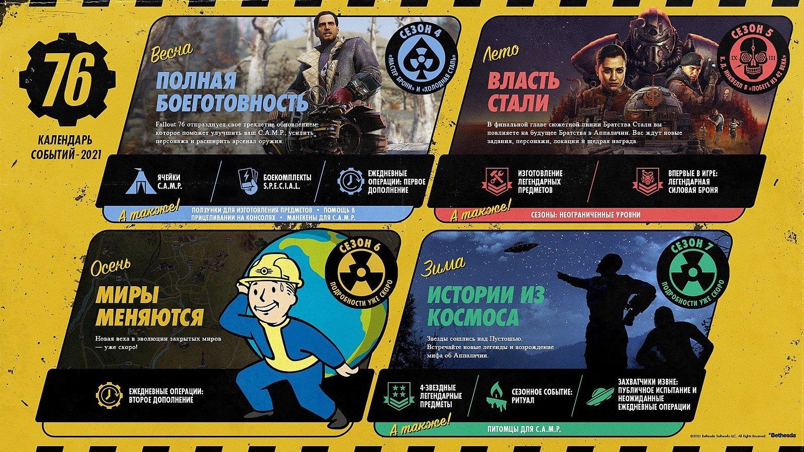 Зимой в Fallout 76 появятся инопланетяне