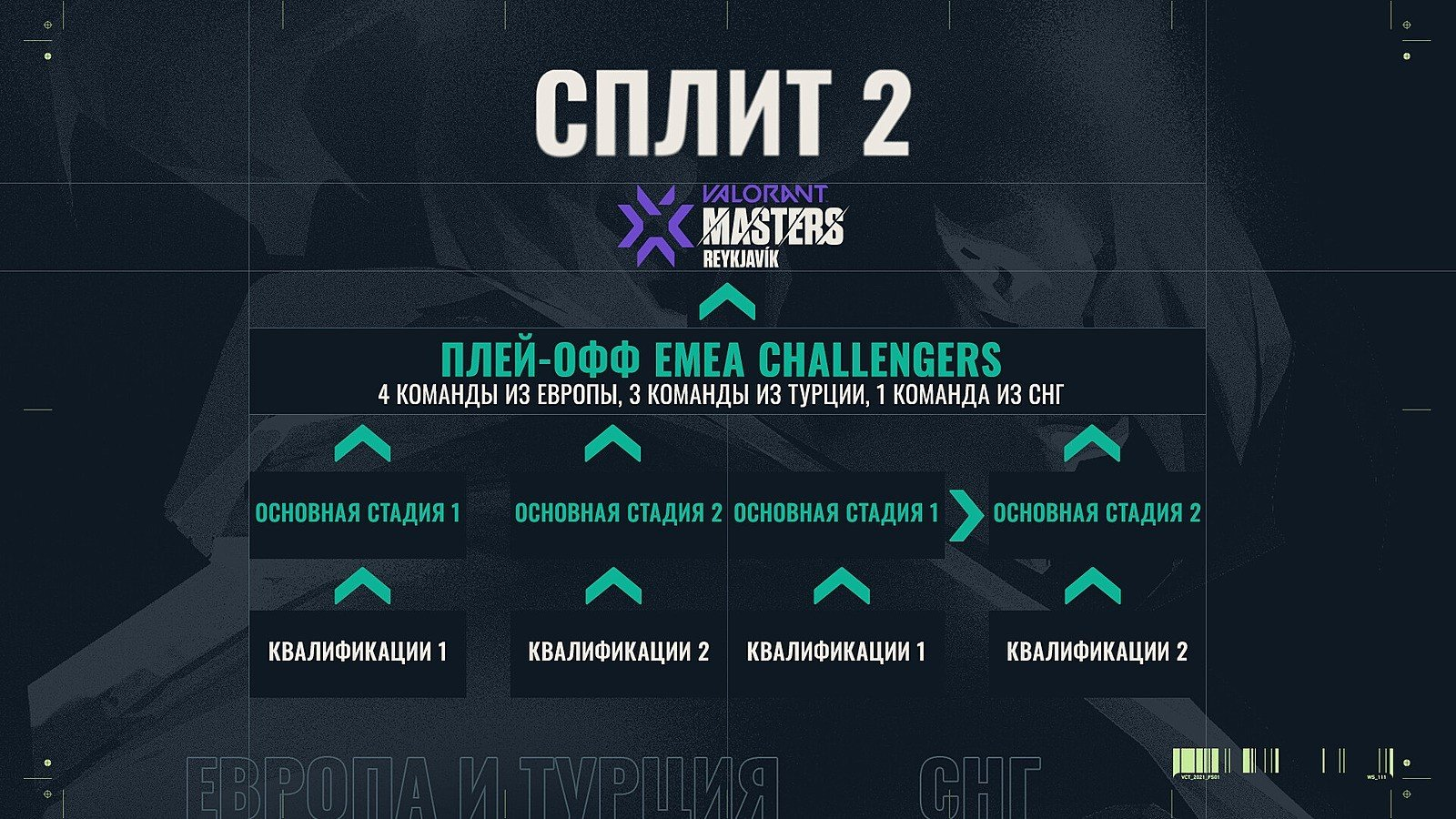 Riot Games изменила правила VCT Masters Stage 2