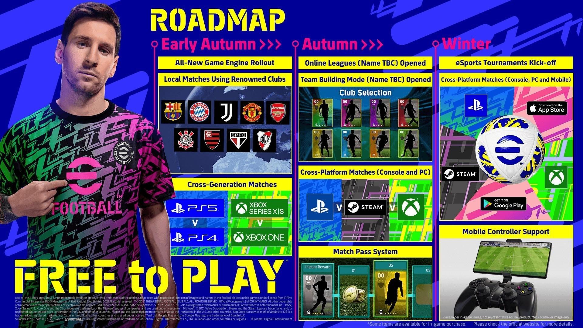 Новый Pro Evolution Soccer будет условнобесплатным в трейлере снялся Месси