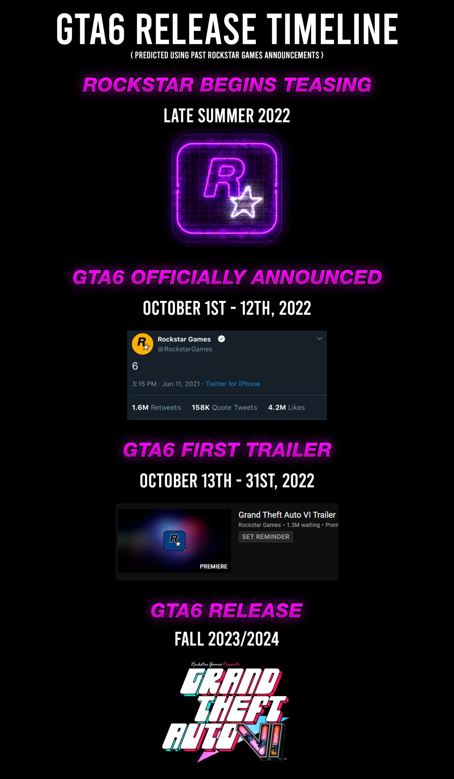 Фанаты GTA считают что первый трейлер GTA 6 будет показан осенью 2022 года