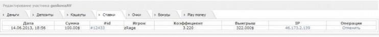 Solo поставил 15 тысяч долларов на знаменитый 322 матч