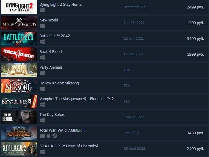 Dying Light 2 самая ожидаемая игра в Steam STALKER 2 только на 10м месте