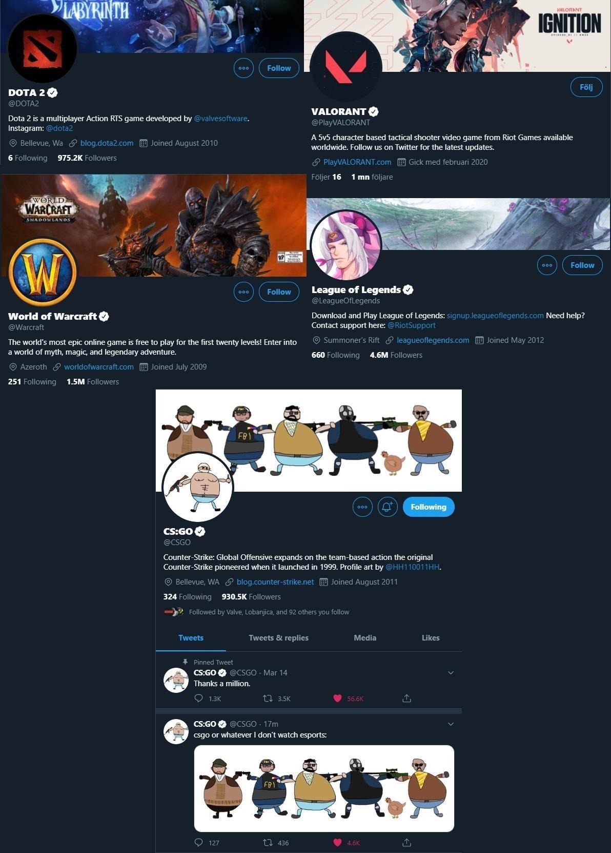 Redditбурлит мемы в Dota 2 и жадность Blizzard