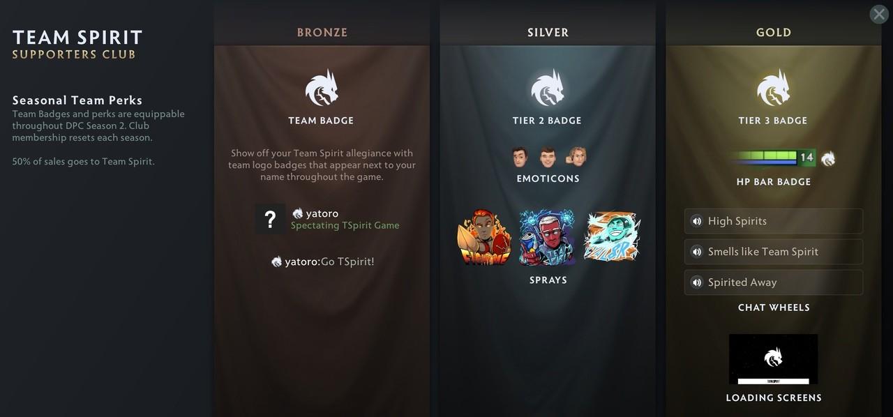Team Spirit стала лидером турнирной таблицы на Pinnacle Cup о Dota 2