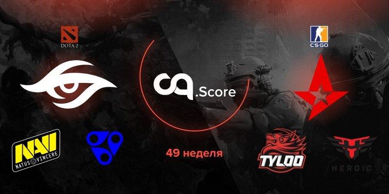 0212 Обновление рейтинга команд от CQru